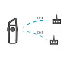 Bluetooth has can connect to MAIN and MASTER with a 2 channel option.