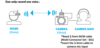 How to record voice of student with BbTALKIN