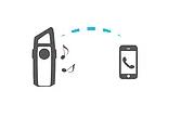 De speaker kan koppelen met je smartphone via bluetooth voor muziek