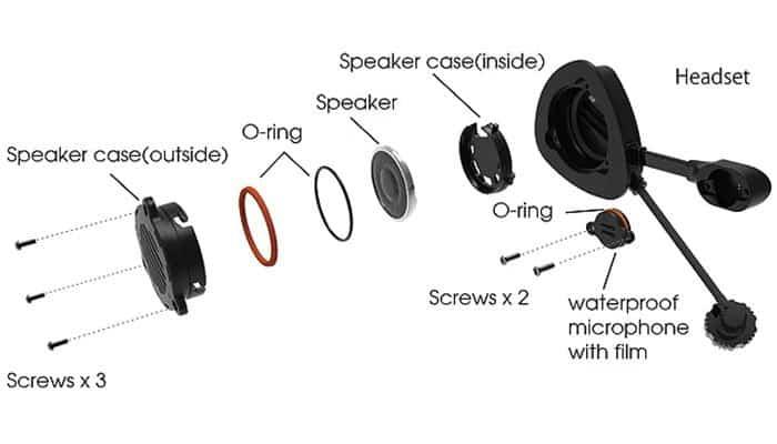 Stereo Helmet Speaker Pads with Microphone – Waterproof (B03R)